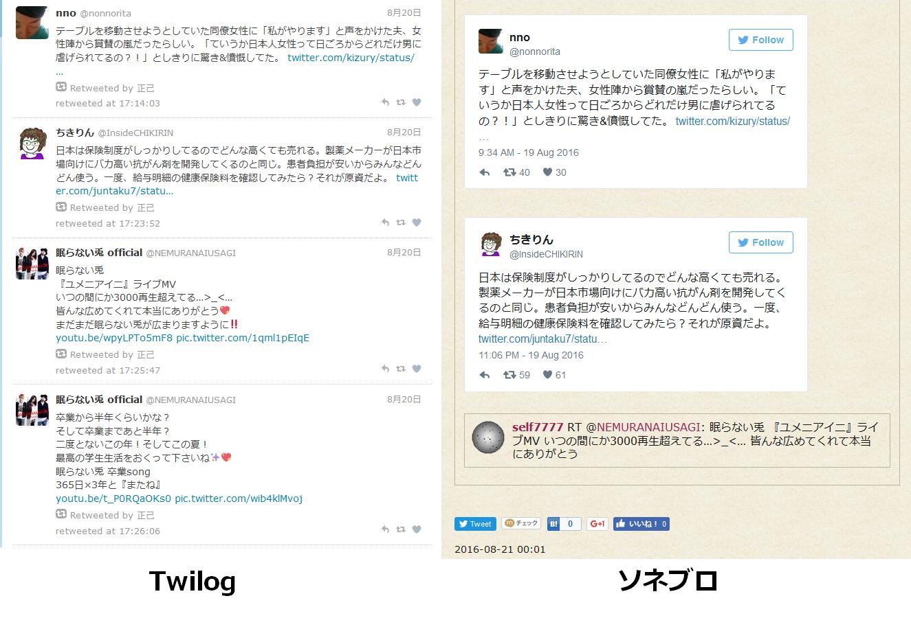 8/20のツイートのTwilogとソネブロの比較